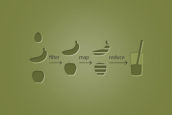 Python: Функции